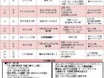 2018.4おおい町イベントカレンダー